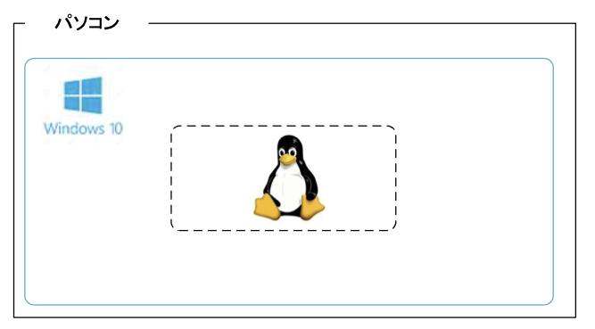 Windows10の標準機能を使ってWindows上にLinuxを稼働させる