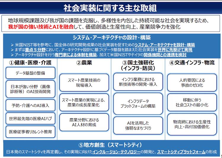 AIが日本政府の成長戦略になっている