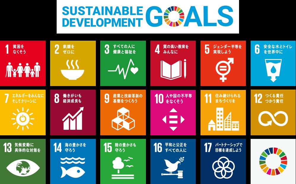IT業界への就職・転職|SDGsで優良企業を見分ける