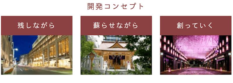 事例:三井不動産の日本橋再開発プロジェクト